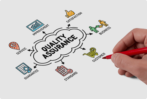 Quality Assurance on Website ReDesigning